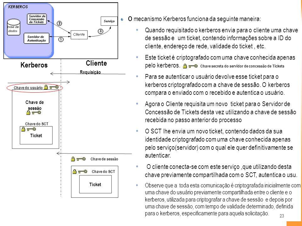 Autenticação O mecanismo Kerberos funciona da seguinte maneira: Quando requisitado o kerberos envia para o cliente uma chave de sessão e um ticket, co