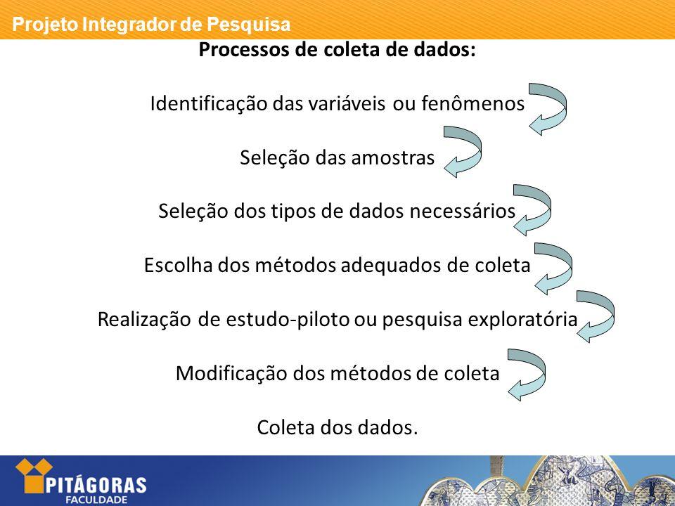 Projeto Integrador de Pesquisa Processos de coleta de dados: Identificação das variáveis ou fenômenos Seleção das amostras Seleção dos tipos de dados