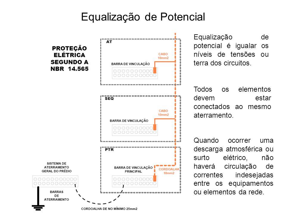 Equalização de Potencial Todos os elementos devem estar conectados ao mesmo aterramento. Quando ocorrer uma descarga atmosférica ou surto elétrico, nã