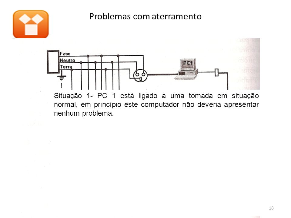 Problemas com aterramento 18 Situação 1- PC 1 está ligado a uma tomada em situação normal, em princípio este computador não deveria apresentar nenhum