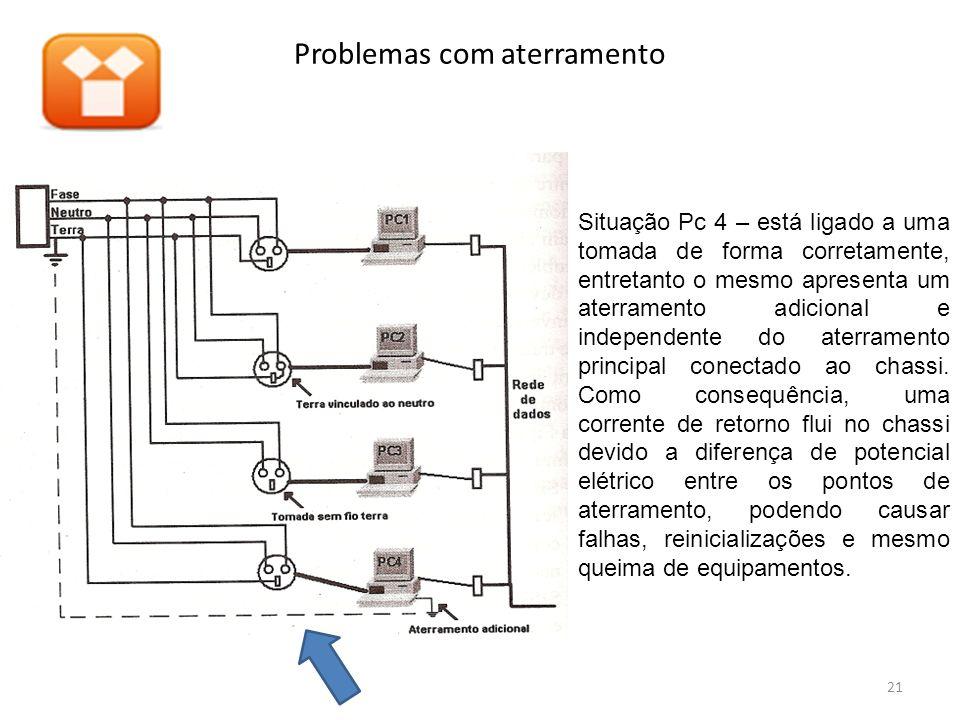 Problemas com aterramento 21 Situação Pc 4 – está ligado a uma tomada de forma corretamente, entretanto o mesmo apresenta um aterramento adicional e i