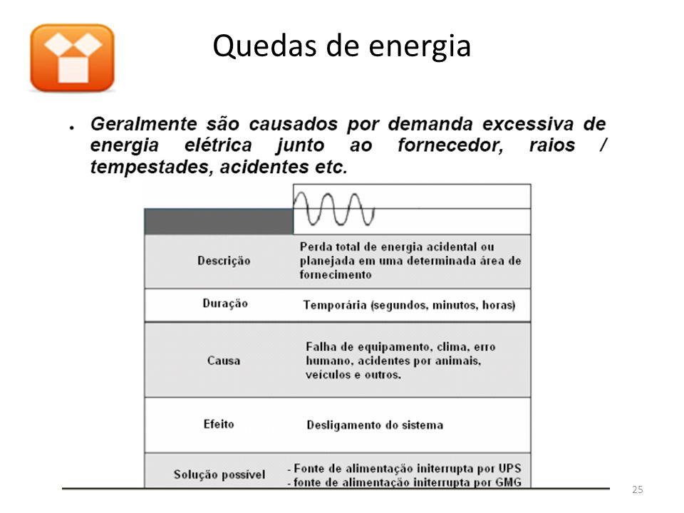 Quedas de energia 25
