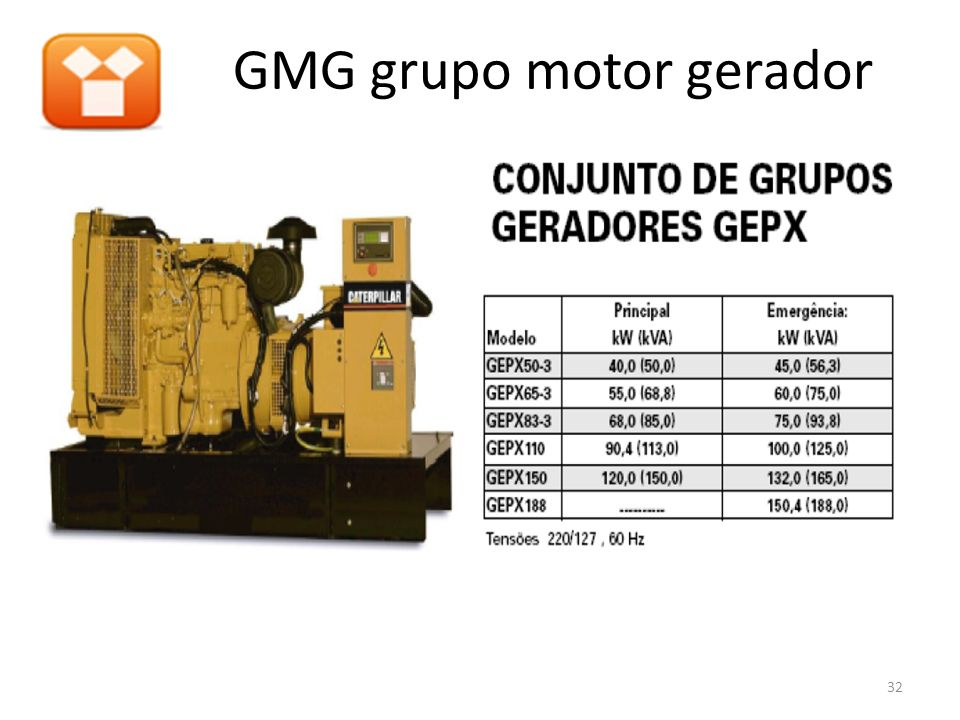 GMG grupo motor gerador 32