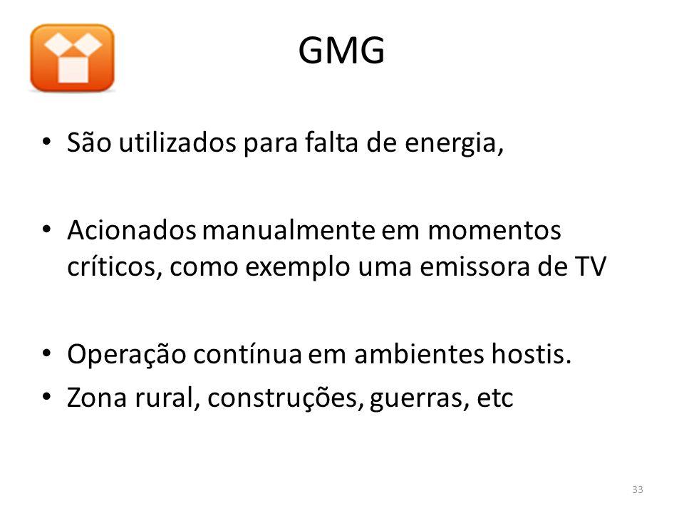 GMG São utilizados para falta de energia, Acionados manualmente em momentos críticos, como exemplo uma emissora de TV Operação contínua em ambientes h