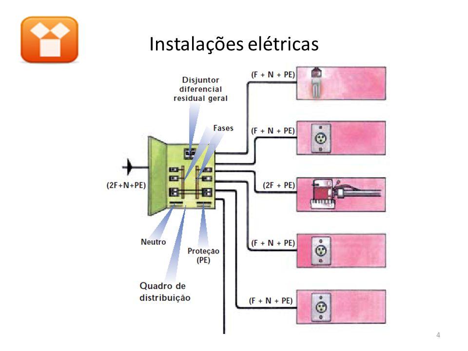 Instalações elétricas 4