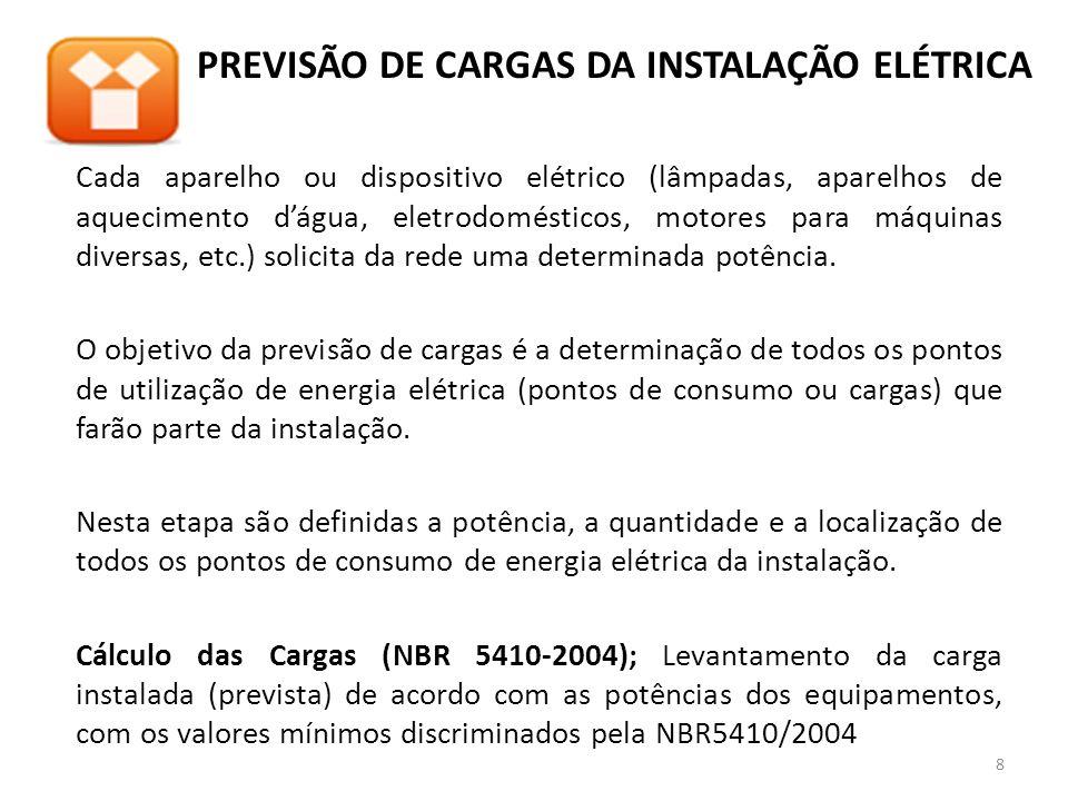 PREVISÃO DE CARGAS DA INSTALAÇÃO ELÉTRICA Cada aparelho ou dispositivo elétrico (lâmpadas, aparelhos de aquecimento dágua, eletrodomésticos, motores p