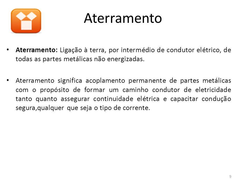 Aterramento Aterramento: Ligação à terra, por intermédio de condutor elétrico, de todas as partes metálicas não energizadas. Aterramento significa aco