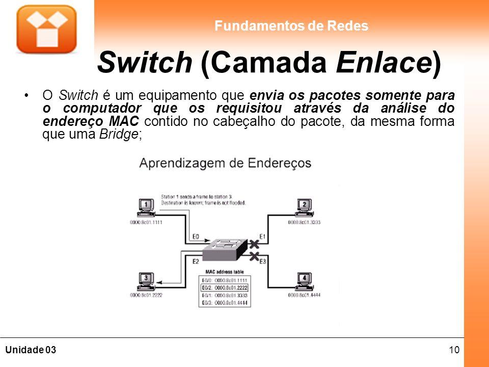 10Unidade 03 Fundamentos de Redes Switch (Camada Enlace) O Switch é um equipamento que envia os pacotes somente para o computador que os requisitou através da análise do endereço MAC contido no cabeçalho do pacote, da mesma forma que uma Bridge;