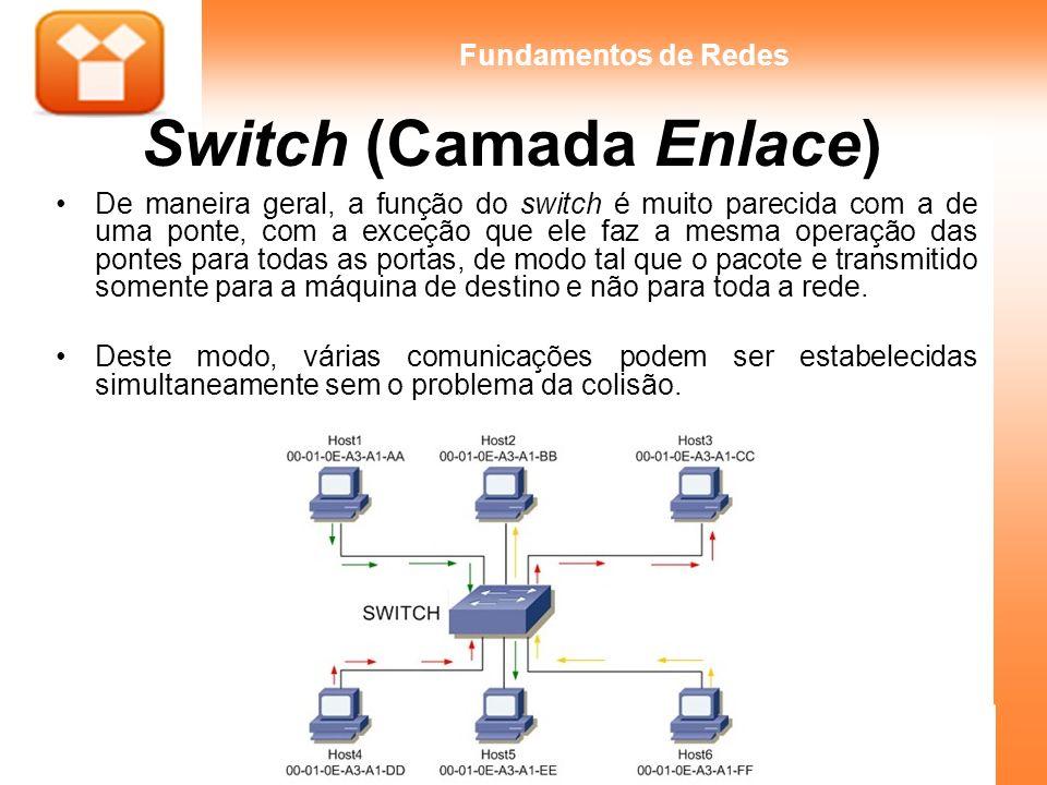 11Unidade 03 Fundamentos de Redes Switch (Camada Enlace) De maneira geral, a função do switch é muito parecida com a de uma ponte, com a exceção que ele faz a mesma operação das pontes para todas as portas, de modo tal que o pacote e transmitido somente para a máquina de destino e não para toda a rede.