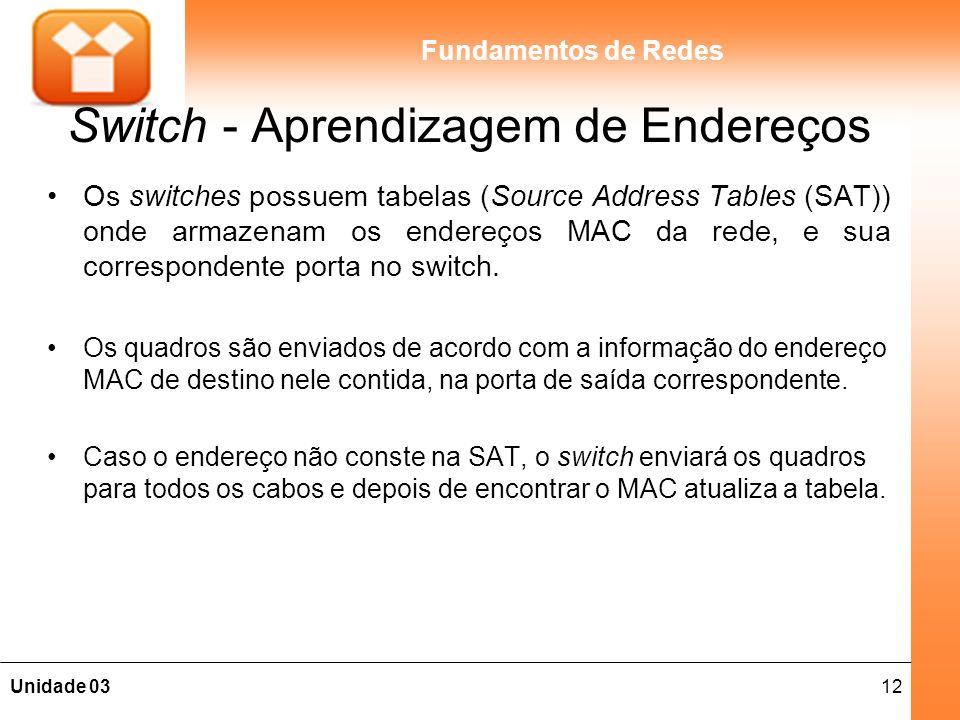 12Unidade 03 Fundamentos de Redes Switch - Aprendizagem de Endereços Os switches possuem tabelas (Source Address Tables (SAT)) onde armazenam os endereços MAC da rede, e sua correspondente porta no switch.