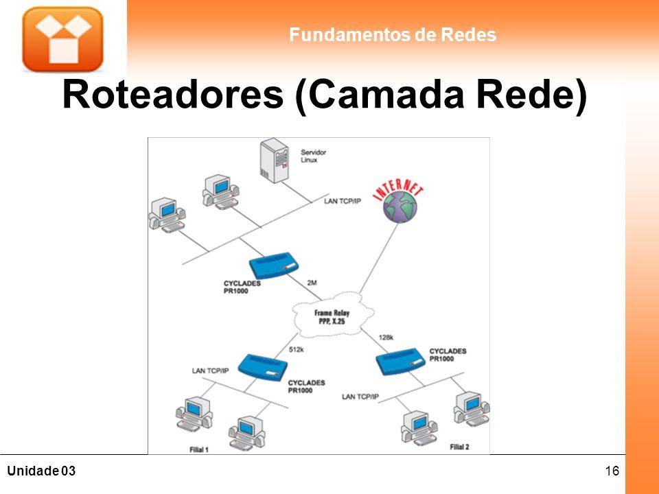 16Unidade 03 Fundamentos de Redes Roteadores (Camada Rede)