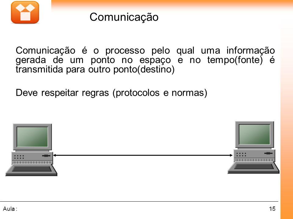 15Aula : Comunicação é o processo pelo qual uma informação gerada de um ponto no espaço e no tempo(fonte) é transmitida para outro ponto(destino) Deve