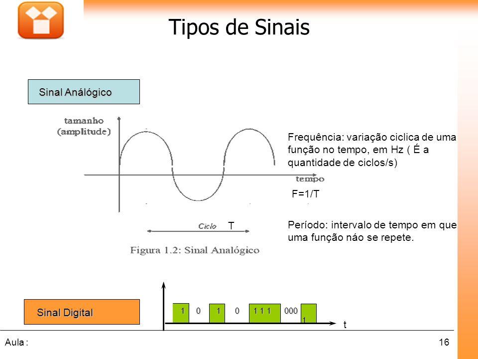 16Aula : Tipos de Sinais Sinal Análógico F=1/T T Frequência: variação ciclica de uma função no tempo, em Hz ( É a quantidade de ciclos/s) Período: int