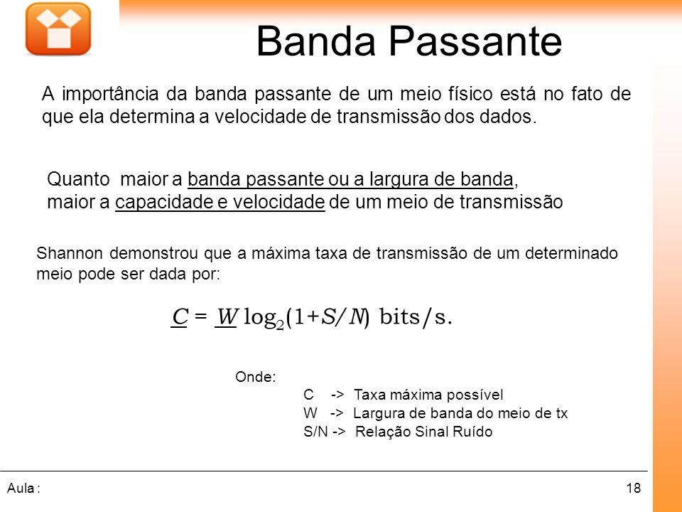 18Aula : Banda Passante A importância da banda passante de um meio físico está no fato de que ela determina a velocidade de transmissão dos dados. C =