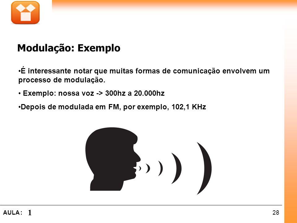 28AULA : 1 É interessante notar que muitas formas de comunicação envolvem um processo de modulação. Exemplo: nossa voz -> 300hz a 20.000hz Depois de m