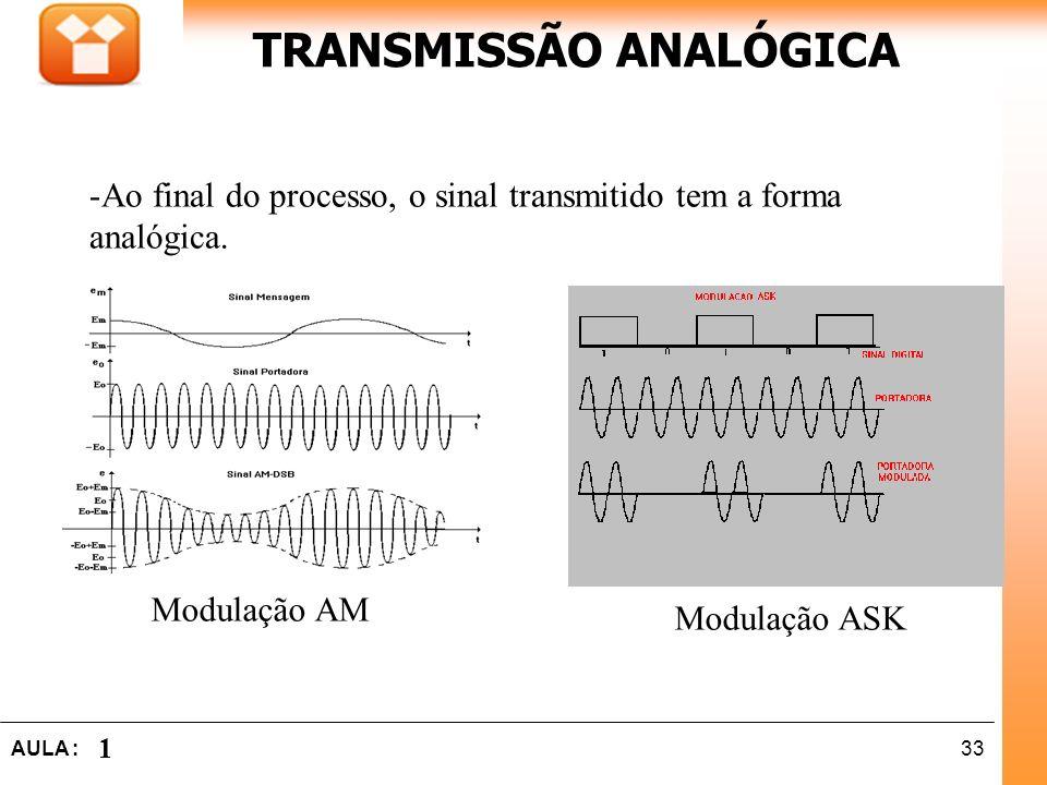 33AULA : 1 -Ao final do processo, o sinal transmitido tem a forma analógica. Modulação AM Modulação ASK TRANSMISSÃO ANALÓGICA
