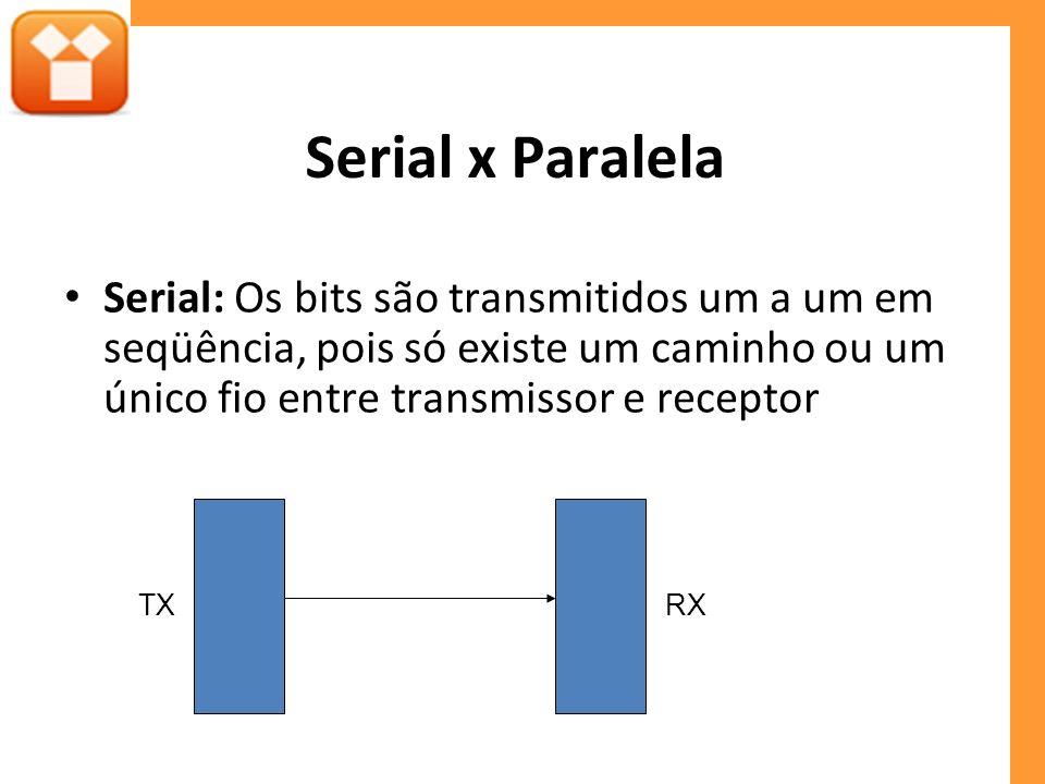 Serial x Paralela Serial: Os bits são transmitidos um a um em seqüência, pois só existe um caminho ou um único fio entre transmissor e receptor TXRX