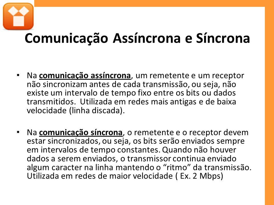 Comunicação Assíncrona e Síncrona Na comunicação assíncrona, um remetente e um receptor não sincronizam antes de cada transmissão, ou seja, não existe