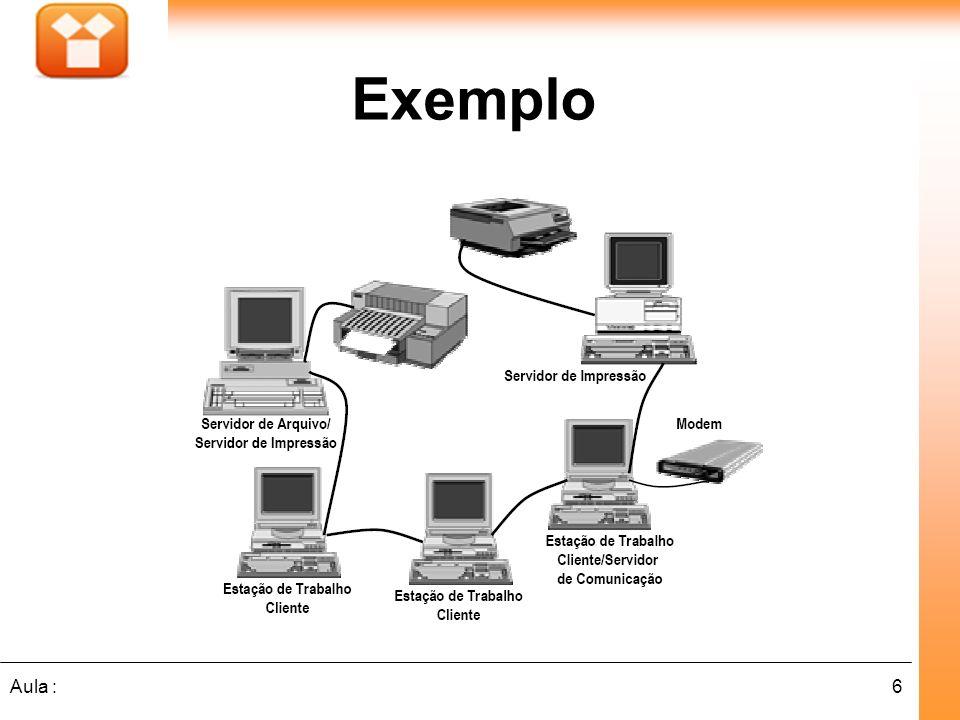 7Aula : Elementos de uma Rede Equipamentos – Qualquer dispositivo capaz de se comunicar através do sistema de comunicação disponível.