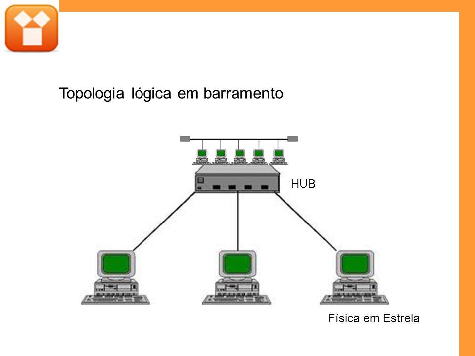 Topologia lógica em barramento HUB Física em Estrela