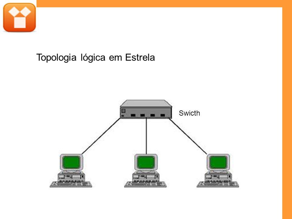 Topologia lógica em Estrela Swicth