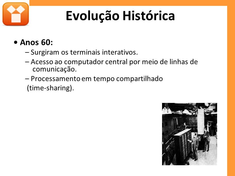 Evolução Histórica Anos 60: – Surgiram os terminais interativos. – Acesso ao computador central por meio de linhas de comunicação. – Processamento em