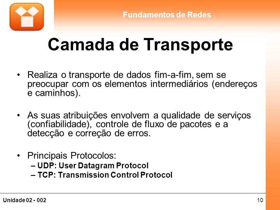 10Unidade 02 - 002 Fundamentos de Redes Camada de Transporte Realiza o transporte de dados fim-a-fim, sem se preocupar com os elementos intermediários