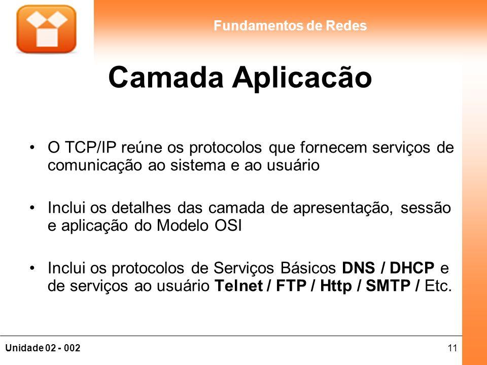 11Unidade 02 - 002 Fundamentos de Redes Camada Aplicacão O TCP/IP reúne os protocolos que fornecem serviços de comunicação ao sistema e ao usuário Inc