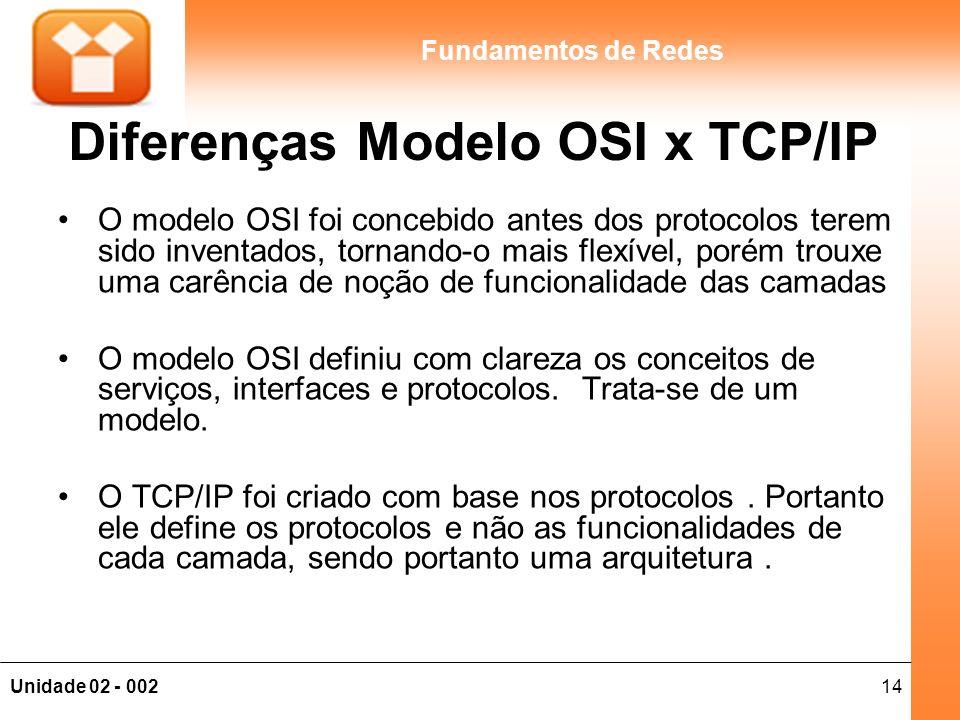 14Unidade 02 - 002 Fundamentos de Redes Diferenças Modelo OSI x TCP/IP O modelo OSI foi concebido antes dos protocolos terem sido inventados, tornando