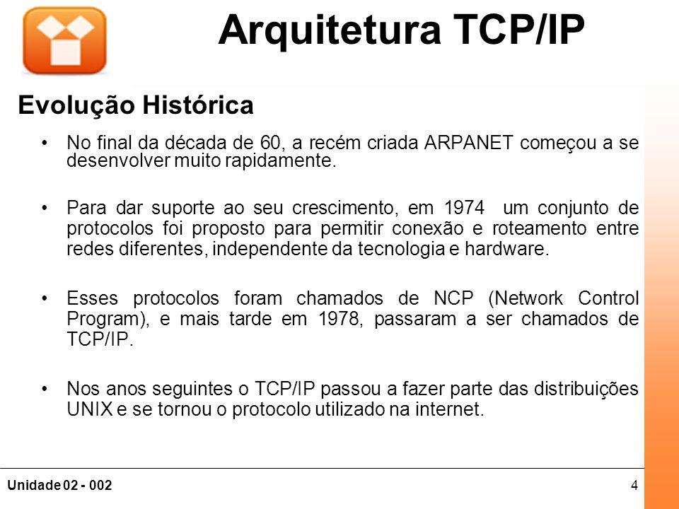 4Unidade 02 - 002 Fundamentos de Redes Evolução Histórica No final da década de 60, a recém criada ARPANET começou a se desenvolver muito rapidamente.