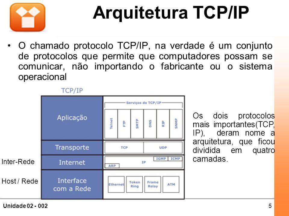 5Unidade 02 - 002 Fundamentos de Redes O chamado protocolo TCP/IP, na verdade é um conjunto de protocolos que permite que computadores possam se comun