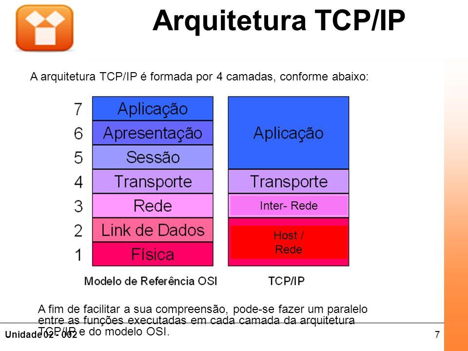 7Unidade 02 - 002 Fundamentos de Redes Arquitetura TCP/IP A arquitetura TCP/IP é formada por 4 camadas, conforme abaixo: Inter- Rede Host / Rede A fim