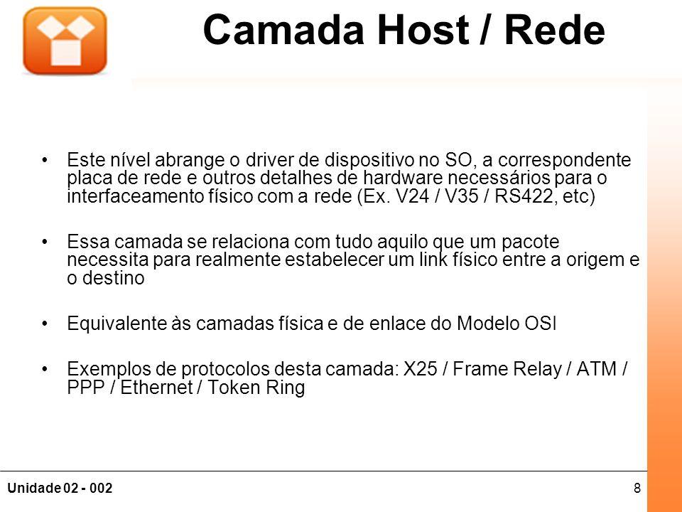8Unidade 02 - 002 Fundamentos de Redes Camada Host / Rede Este nível abrange o driver de dispositivo no SO, a correspondente placa de rede e outros de