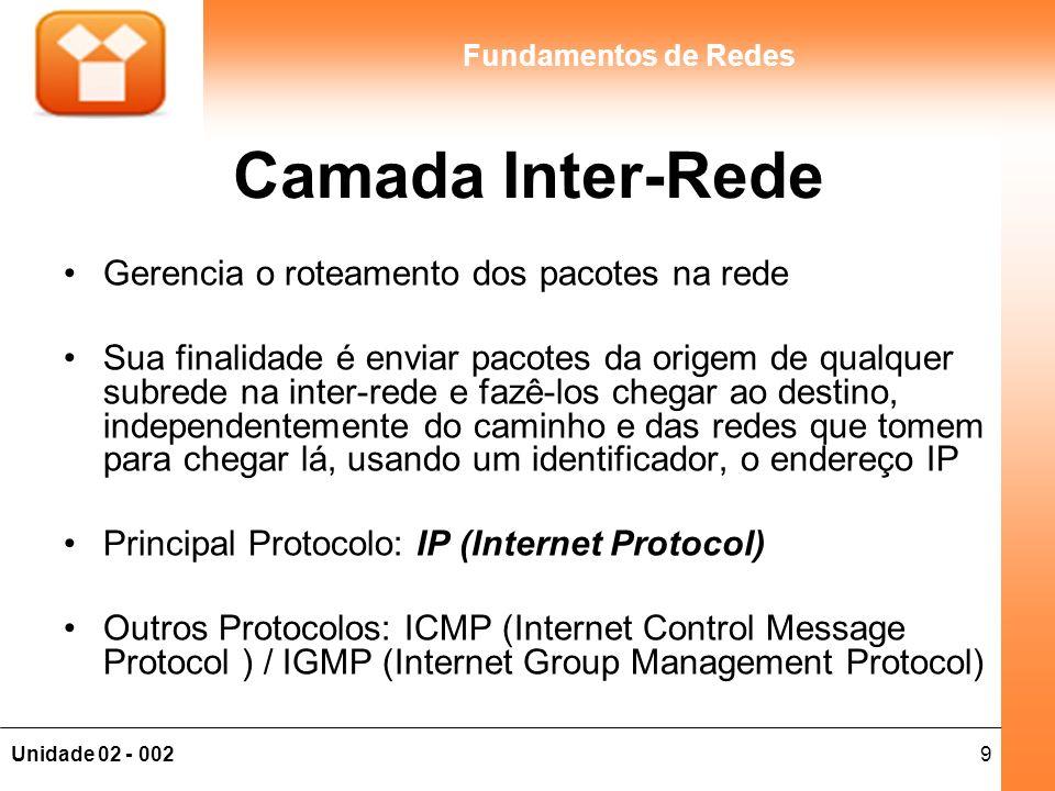 9Unidade 02 - 002 Fundamentos de Redes Camada Inter-Rede Gerencia o roteamento dos pacotes na rede Sua finalidade é enviar pacotes da origem de qualqu