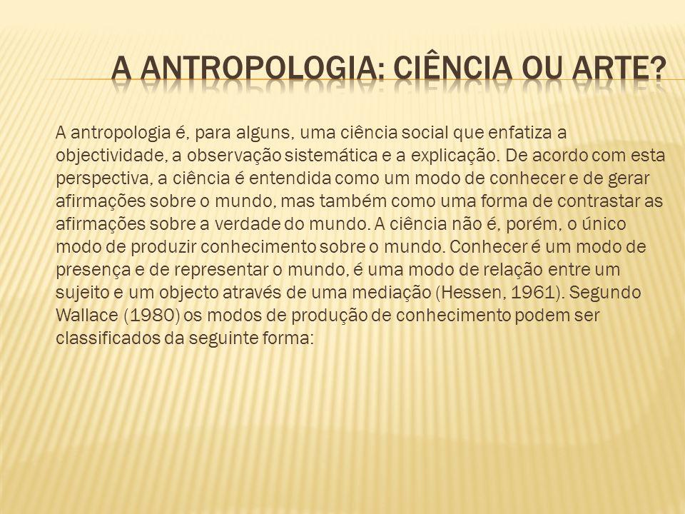 A antropologia é, para alguns, uma ciência social que enfatiza a objectividade, a observação sistemática e a explicação. De acordo com esta perspectiv