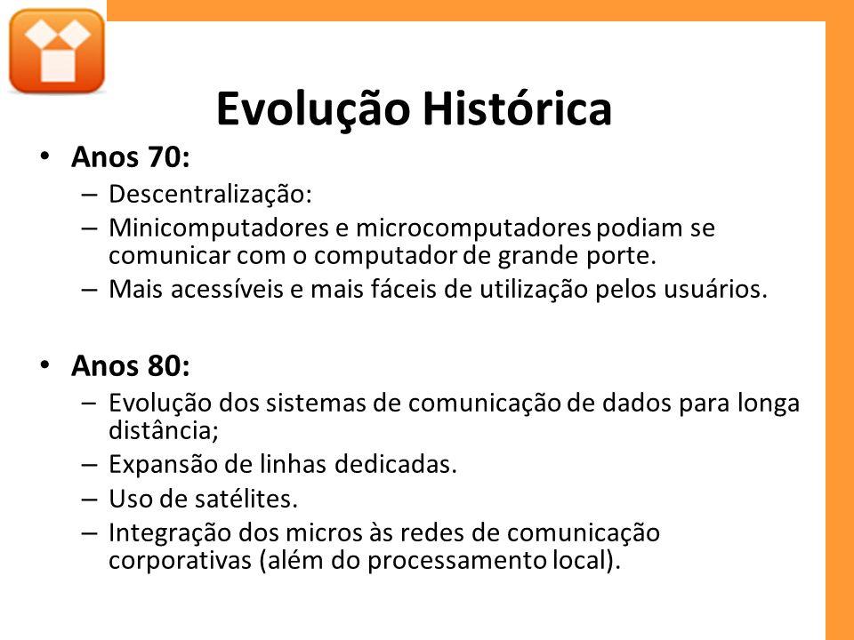 Evolução Histórica Anos 70: – Descentralização: – Minicomputadores e microcomputadores podiam se comunicar com o computador de grande porte. – Mais ac