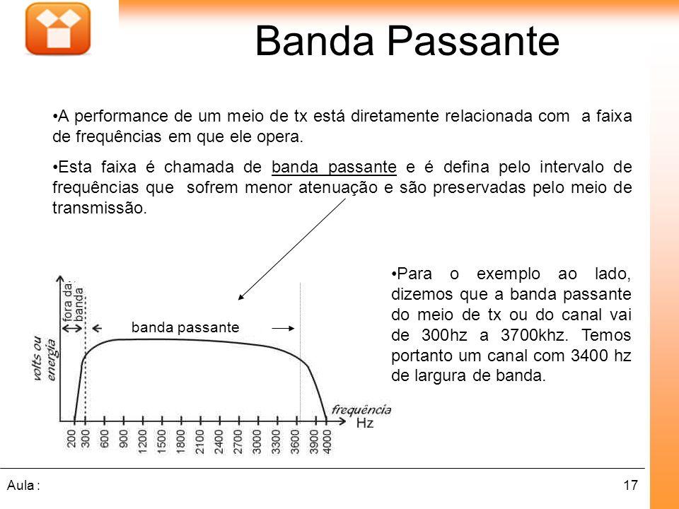 17Aula : Banda Passante Para o exemplo ao lado, dizemos que a banda passante do meio de tx ou do canal vai de 300hz a 3700khz. Temos portanto um canal