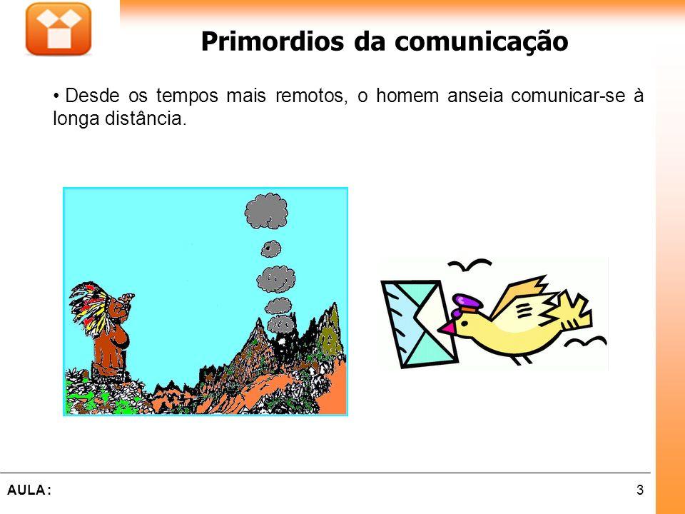 3AULA : Primordios da comunicação Desde os tempos mais remotos, o homem anseia comunicar-se à longa distância.