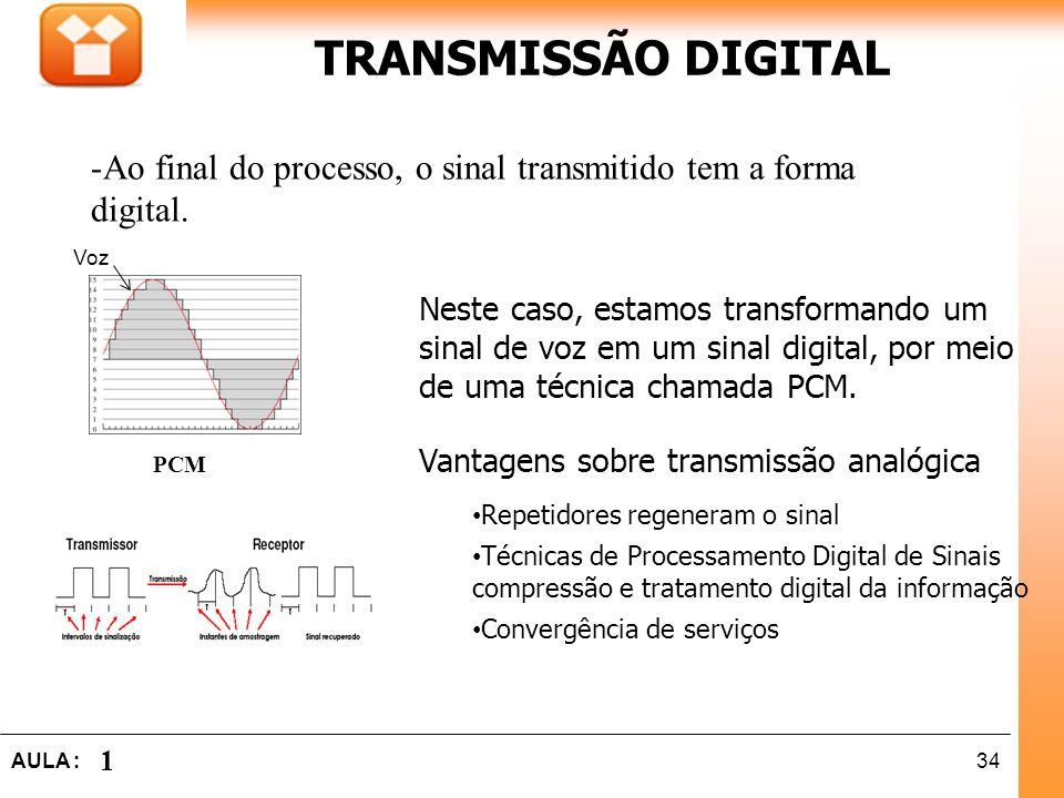 34AULA : 1 TRANSMISSÃO DIGITAL Neste caso, estamos transformando um sinal de voz em um sinal digital, por meio de uma técnica chamada PCM. Vantagens s