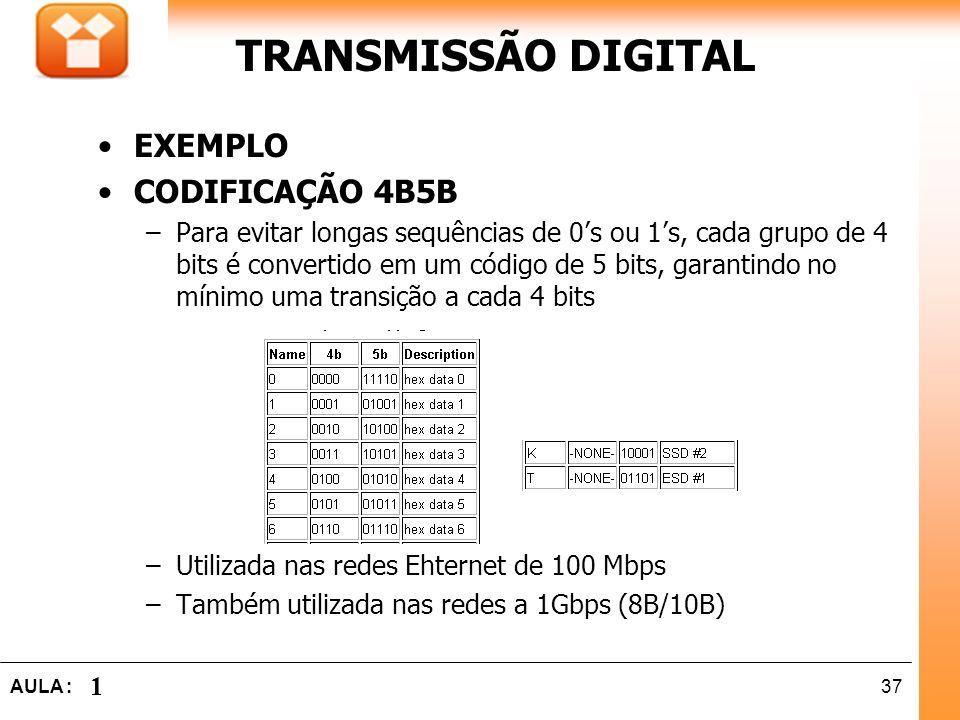 37AULA : 1 TRANSMISSÃO DIGITAL EXEMPLO CODIFICAÇÃO 4B5B –Para evitar longas sequências de 0s ou 1s, cada grupo de 4 bits é convertido em um código de
