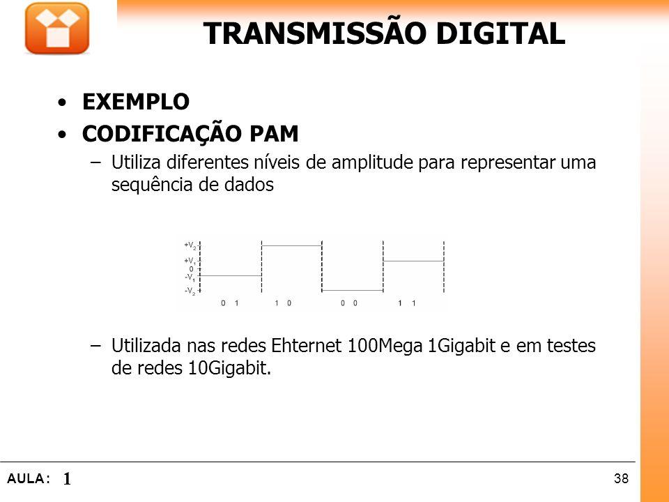 38AULA : 1 TRANSMISSÃO DIGITAL EXEMPLO CODIFICAÇÃO PAM –Utiliza diferentes níveis de amplitude para representar uma sequência de dados –Utilizada nas