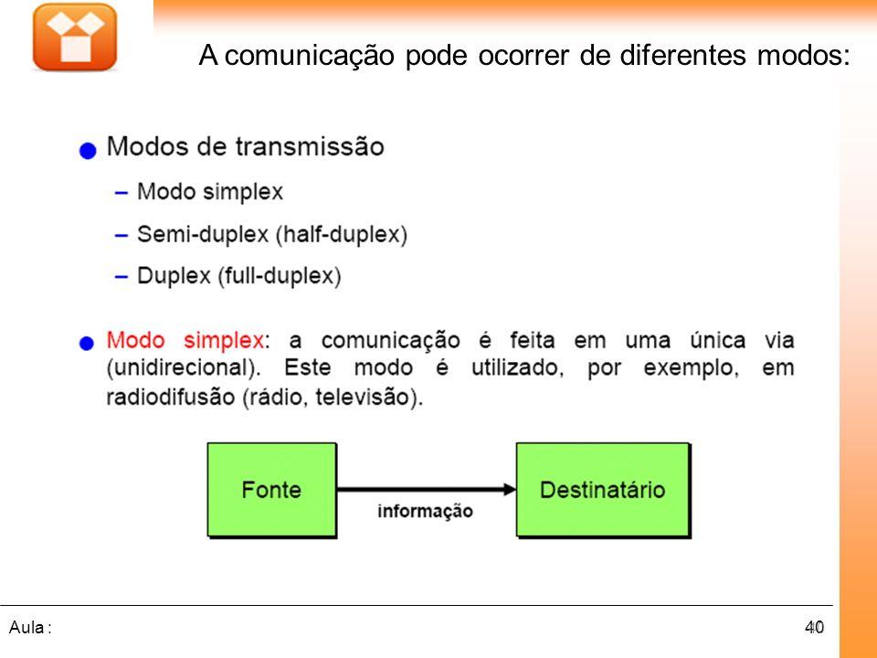 40Aula : A comunicação pode ocorrer de diferentes modos: 40