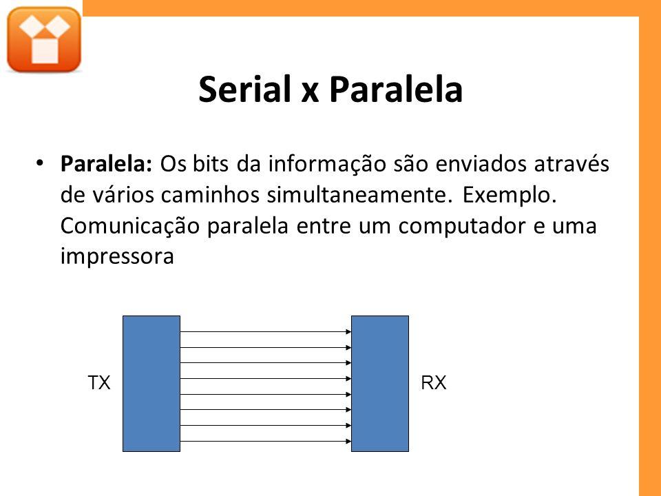 Serial x Paralela Paralela: Os bits da informação são enviados através de vários caminhos simultaneamente. Exemplo. Comunicação paralela entre um comp