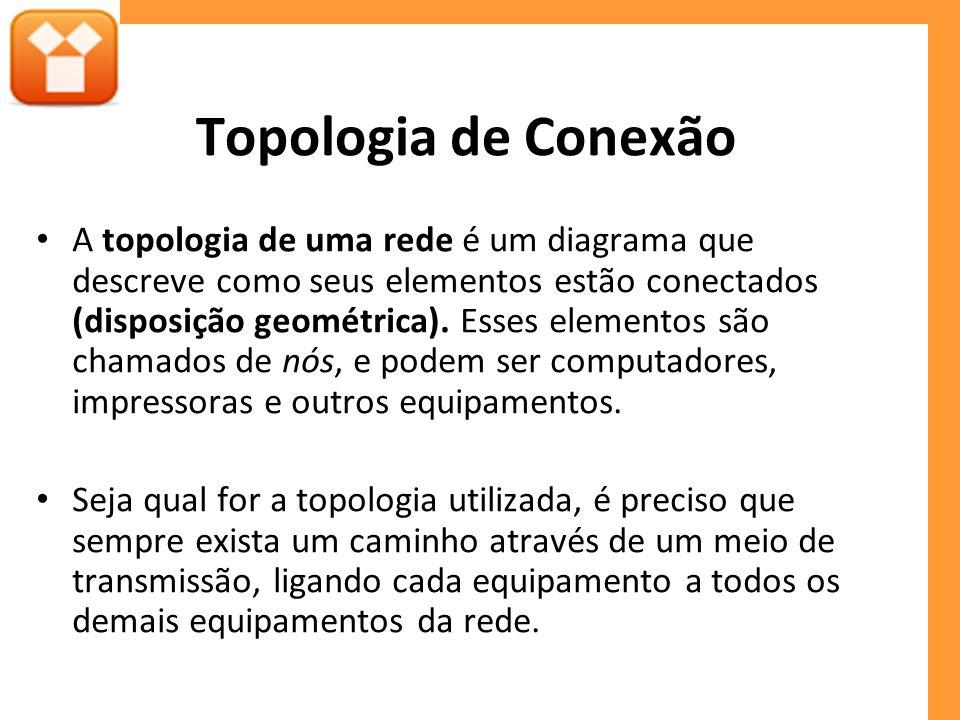 Topologia de Conexão A topologia de uma rede é um diagrama que descreve como seus elementos estão conectados (disposição geométrica). Esses elementos