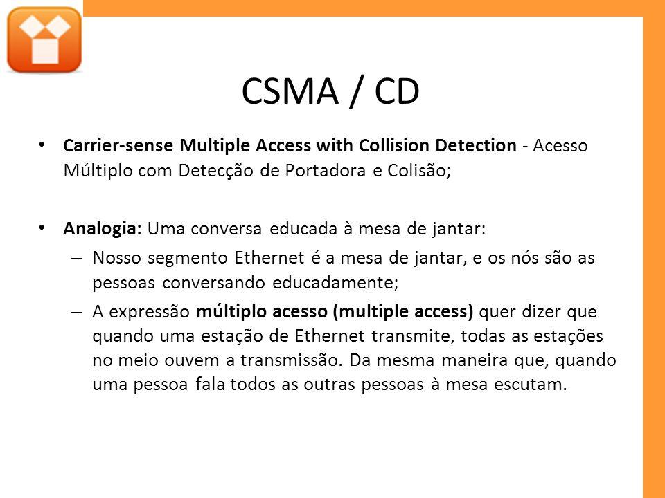 CSMA / CD Carrier-sense Multiple Access with Collision Detection - Acesso Múltiplo com Detecção de Portadora e Colisão; Analogia: Uma conversa educada