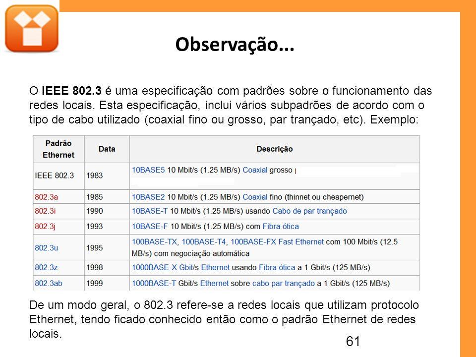 61 Observação... O IEEE 802.3 é uma especificação com padrões sobre o funcionamento das redes locais. Esta especificação, inclui vários subpadrões de