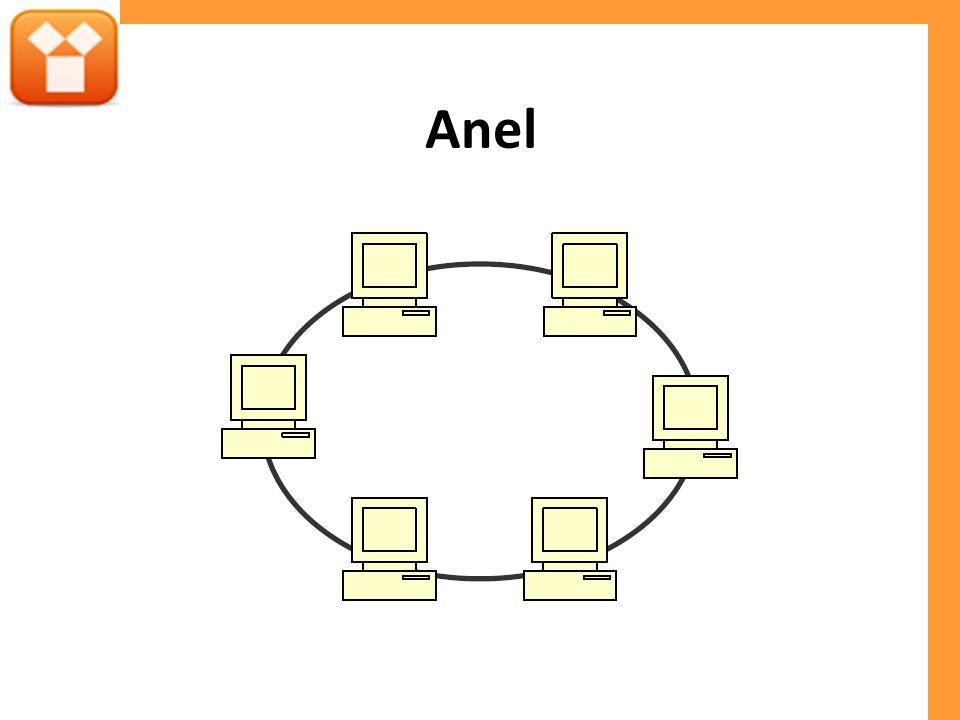 As ligações são ponto-a-ponto e operam num único sentido de transmissão (comunicação simplex) Uma mensagem deverá circular pelo anel até que chegue ao módulo de destino, sendo passada de estação em estação, obedecendo ao sentido definido pelo anel A comunicação é baseada na troca de tokens (fichas) autorizações para comunicação.