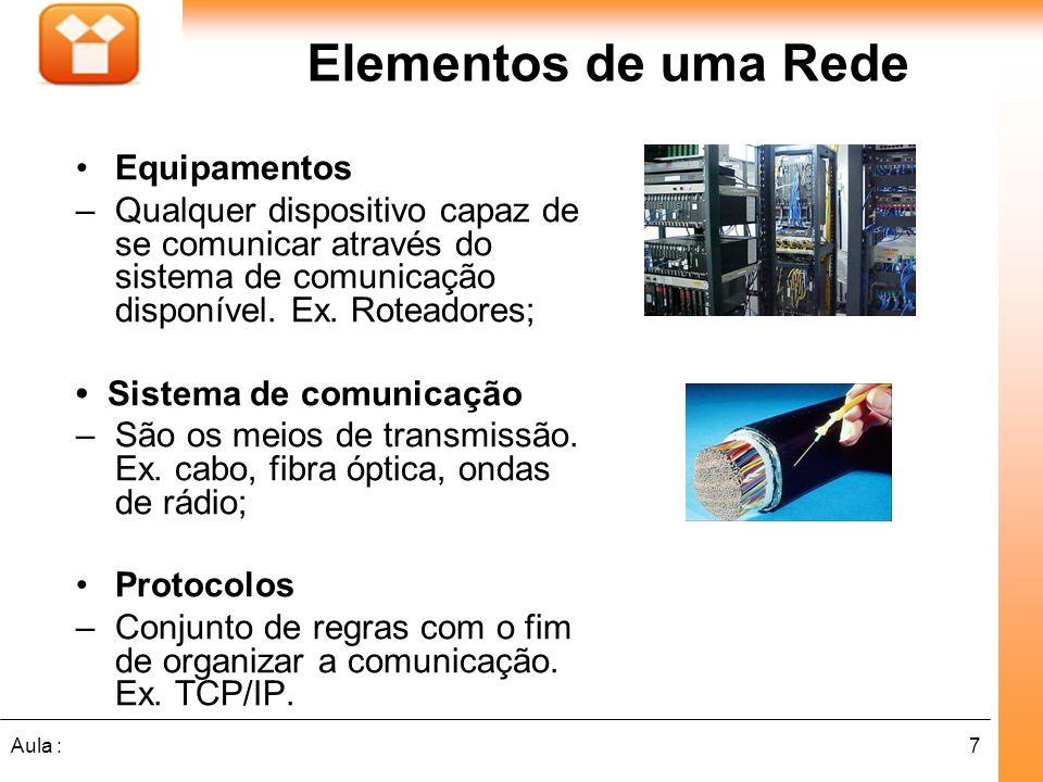 7Aula : Elementos de uma Rede Equipamentos – Qualquer dispositivo capaz de se comunicar através do sistema de comunicação disponível. Ex. Roteadores;