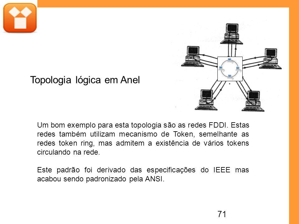 71 Topologia lógica em Anel Um bom exemplo para esta topologia são as redes FDDI. Estas redes também utilizam mecanismo de Token, semelhante as redes