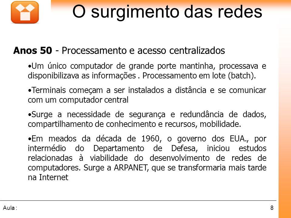 8Aula : O surgimento das redes Anos 50 - Processamento e acesso centralizados Um único computador de grande porte mantinha, processava e disponibiliza